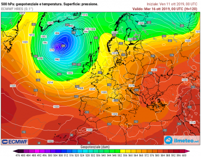 ecmwf_120_eu_g50_it_it_it