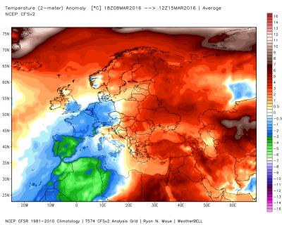 ncep_cfsr_europe_t2m_week_anom