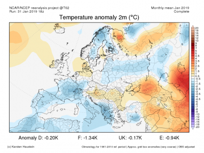 anom2m_ncep_1901_monthly_europe