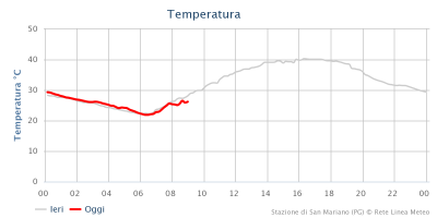 chart_14