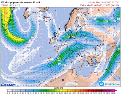 ecmwf_192_eu_g30_it_it_it