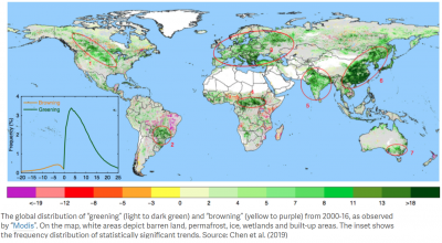 global_distribution_of_greening