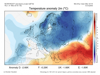 ANOM2m_NCEP_1803_monthly_europe.png