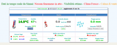 Screenshot-2017-12-7 MeteoSinnai(2).png